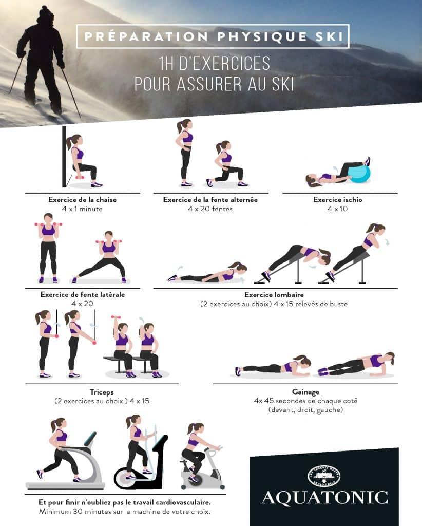 Exercice pour se préparer au ski