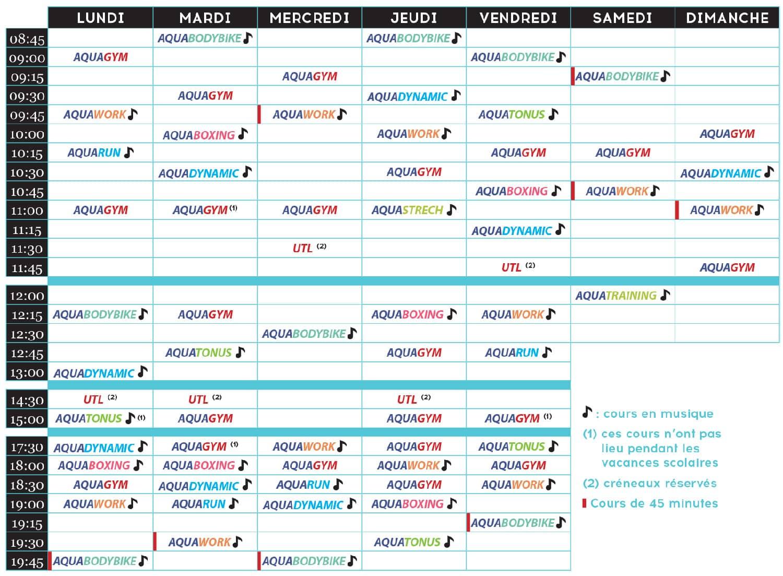 Aquatonic Rennes : Planning AQUASPORT